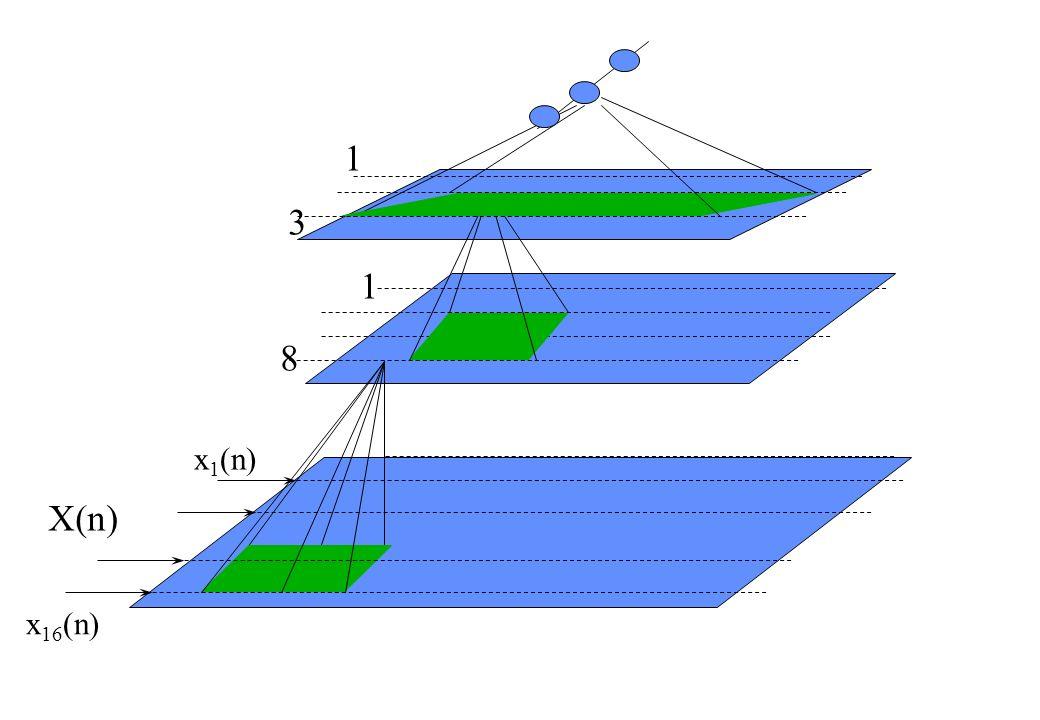 X(n) x 1 (n) x 16 (n) 1 8 1 3