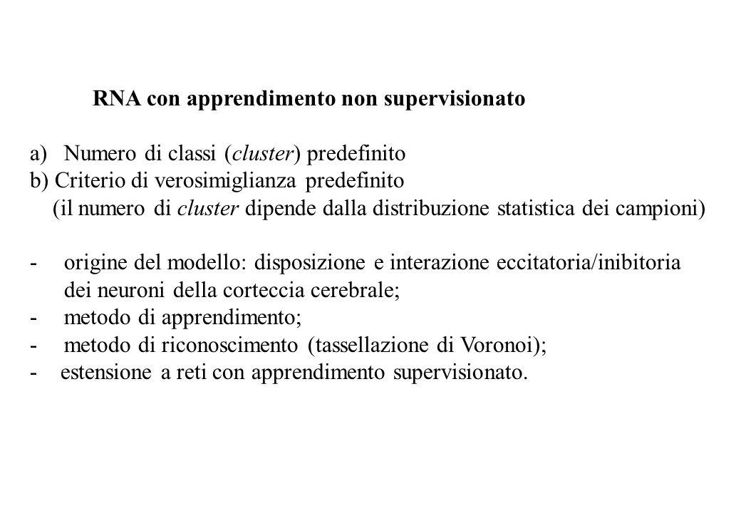 RNA con apprendimento non supervisionato a)Numero di classi (cluster) predefinito b) Criterio di verosimiglianza predefinito (il numero di cluster dip