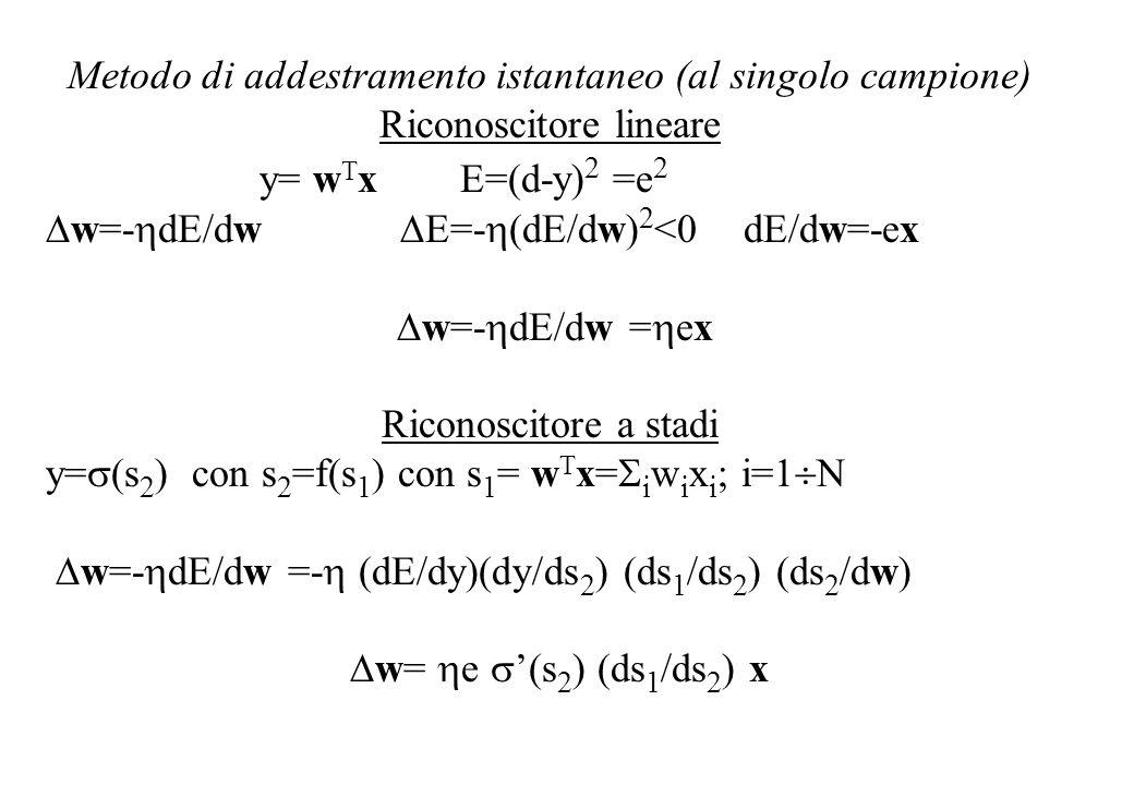 Metodo di addestramento istantaneo (al singolo campione) Riconoscitore lineare y= w T x E=(d-y) 2 =e 2 w=- dE/dw E=- dE/dw) 2 <0 dE/dw=-ex w=- dE/dw = ex Riconoscitore a stadi y= (s 2 ) con s 2 =f(s 1 ) con s 1 = w T x= i w i x i ; i=1 N w=- dE/dw =- dE/dy)(dy/ds 2 ) (ds 1 /ds 2 ) (ds 2 /dw) w= e (s 2 ) (ds 1 /ds 2 ) x