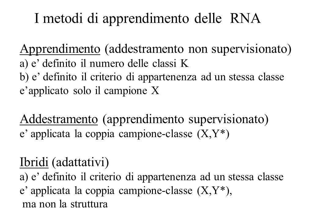 I metodi di apprendimento delle RNA Apprendimento (addestramento non supervisionato) a) e definito il numero delle classi K b) e definito il criterio di appartenenza ad un stessa classe eapplicato solo il campione X Addestramento (apprendimento supervisionato) e applicata la coppia campione-classe (X,Y*) Ibridi (adattativi) a) e definito il criterio di appartenenza ad un stessa classe e applicata la coppia campione-classe (X,Y*), ma non la struttura