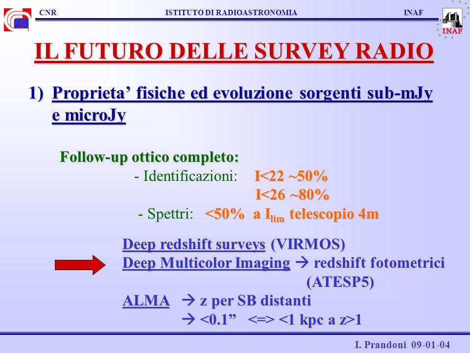CNR ISTITUTO DI RADIOASTRONOMIA INAF I. Prandoni 09-01-04 IL FUTURO DELLE SURVEY RADIO IL FUTURO DELLE SURVEY RADIO 1)Proprieta fisiche ed evoluzione