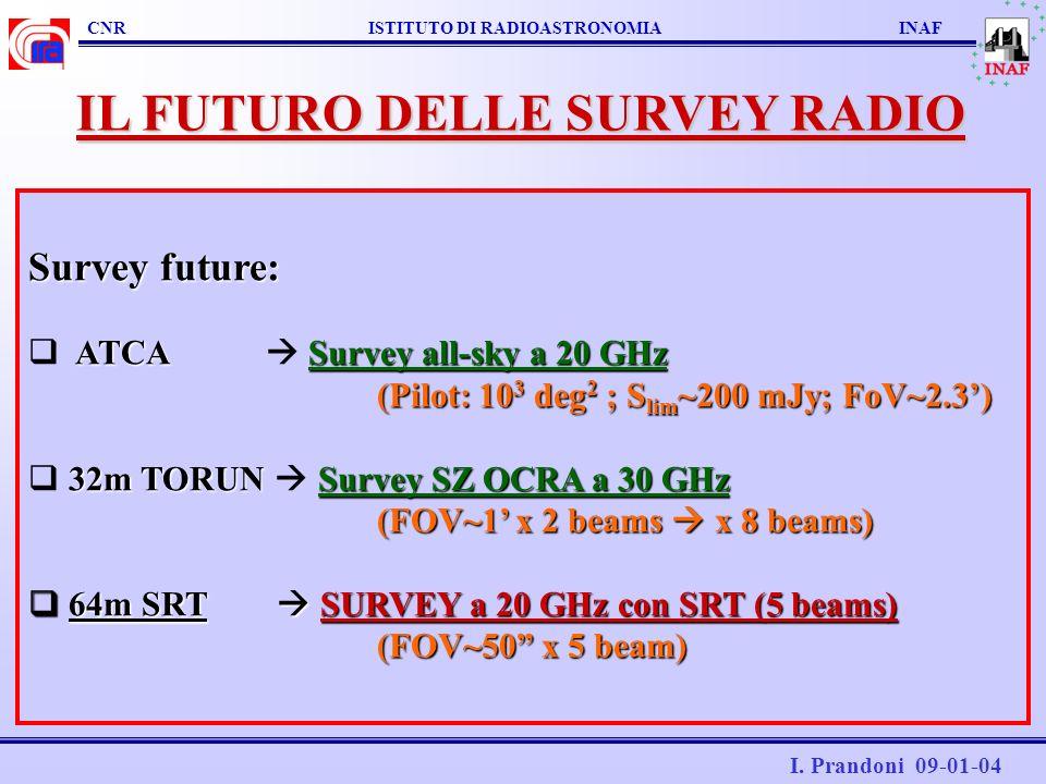 CNR ISTITUTO DI RADIOASTRONOMIA INAF I. Prandoni 09-01-04 IL FUTURO DELLE SURVEY RADIO 3) Survey del cielo a frequenza medio-alta (20-40 GHz): Motivaz