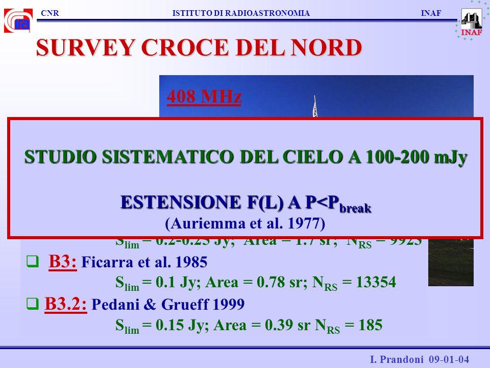 CNR ISTITUTO DI RADIOASTRONOMIA INAF SURVEY CROCE DEL NORD 408 MHz I. Prandoni 09-01-04 B1: Braccesi et al. 1965 (solo E-W) S lim = 1 Jy; Area = 0.41;