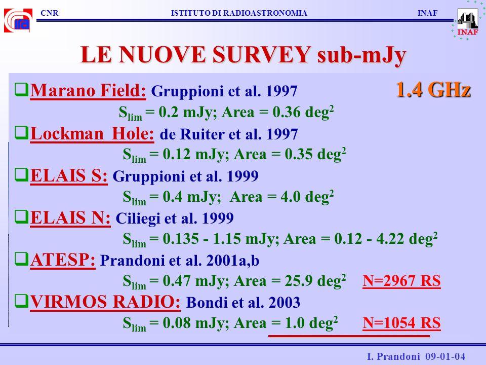 + Tecnica a Mosaico CNR ISTITUTO DI RADIOASTRONOMIA INAF LE NUOVE SURVEY sub-mJy I.