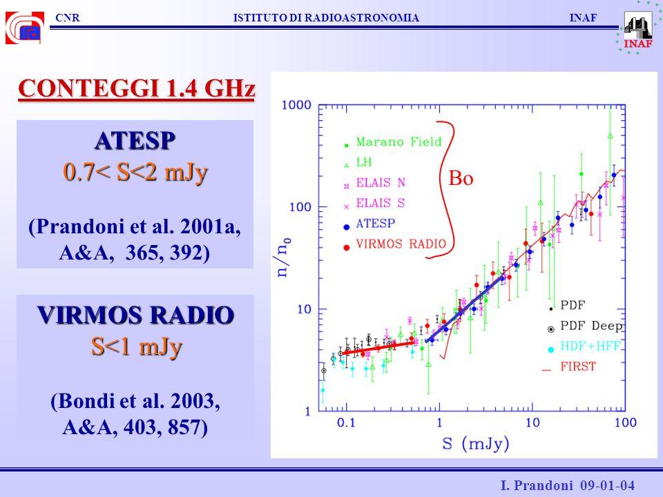 CNR ISTITUTO DI RADIOASTRONOMIA INAF I. Prandoni 09-01-04 CONTEGGI 1.4 GHz ATESP 0.7< S<2 mJy (Prandoni et al. 2001a, A&A, 365, 392) VIRMOS RADIO S<1