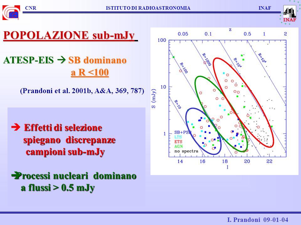 Effetti di selezione spiegano discrepanze spiegano discrepanze campioni sub-mJy campioni sub-mJy Processi nucleari dominano Processi nucleari dominano