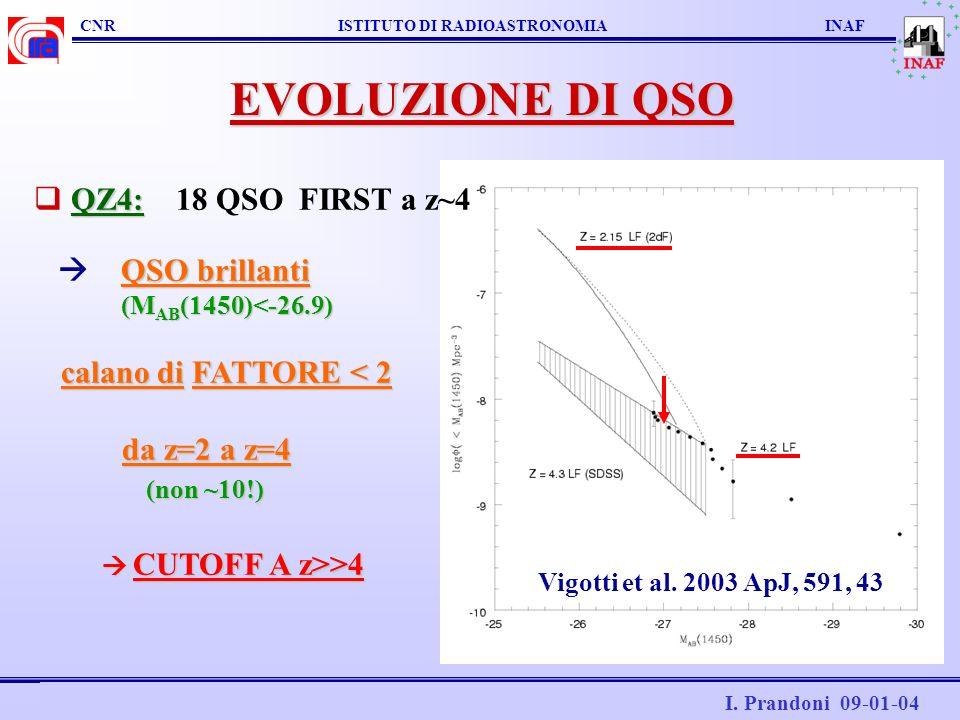 EVOLUZIONE DI QSO CNR ISTITUTO DI RADIOASTRONOMIA INAF I. Prandoni 09-01-04 Vigotti et al. 2003 ApJ, 591, 43 QZ4: QZ4: 18 QSO FIRST a z~4 QSO brillant