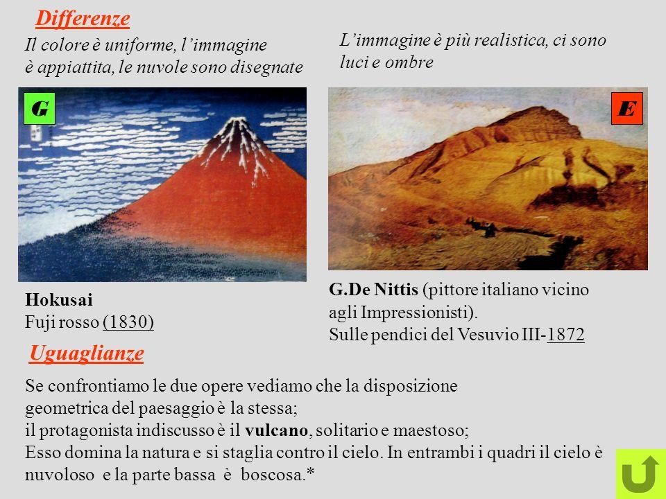 Se confrontiamo le due opere vediamo che la disposizione geometrica del paesaggio è la stessa; il protagonista indiscusso è il vulcano, solitario e ma