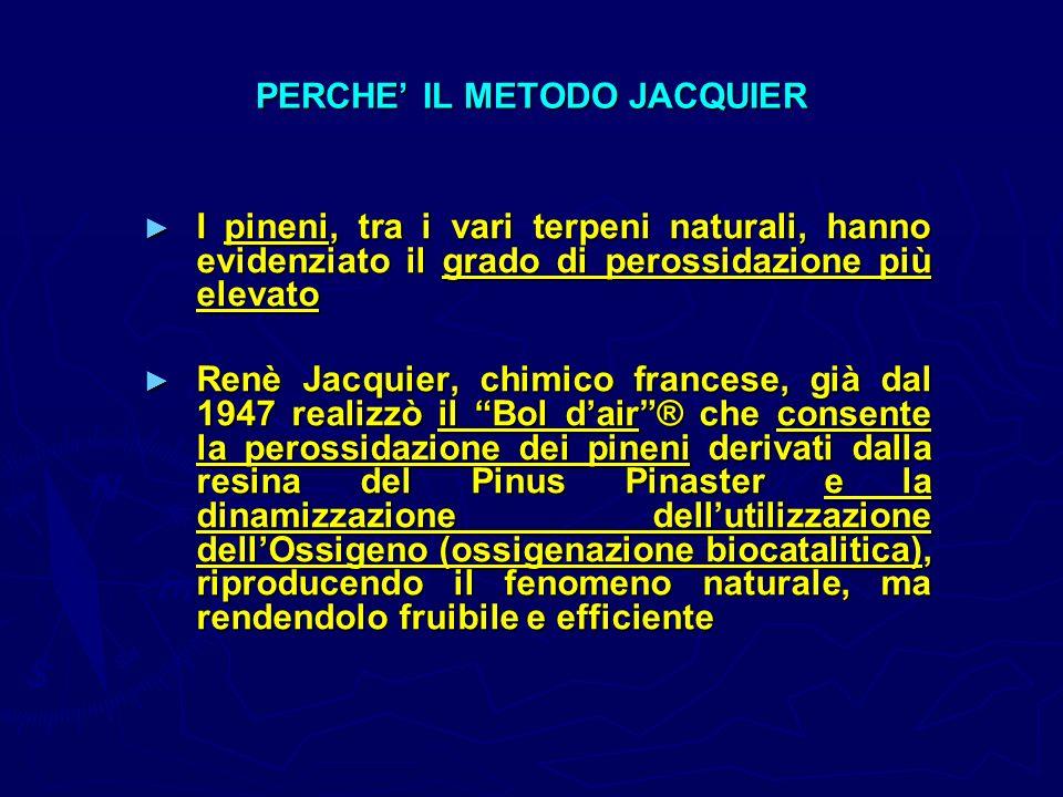 PERCHE IL METODO JACQUIER I pineni, tra i vari terpeni naturali, hanno evidenziato il grado di perossidazione più elevato I pineni, tra i vari terpeni