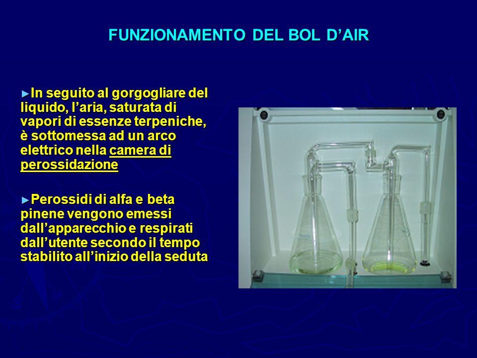 In seguito al gorgogliare del liquido, laria, saturata di vapori di essenze terpeniche, è sottomessa ad un arco elettrico nella camera di perossidazio