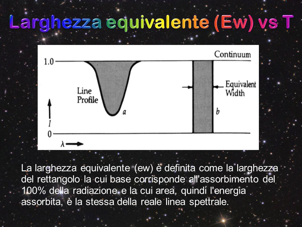 Dal punto di vista matematico: Ew = f / I cont dove: f è il flusso (erg/cm 2 *s) I cont è l intensità (erg/cm 2 *s*Å) da questo si ricava che : [Ew] = [Å]