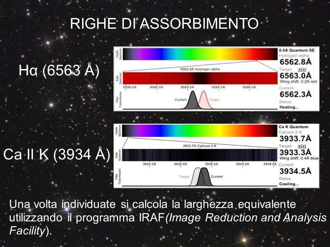 RIGHE DI ASSORBIMENTO Hα (6563 Å) Ca II K (3934 Å) Una volta individuate si calcola la larghezza equivalente utilizzando il programma IRAF(Image Reduction and Analysis Facility).