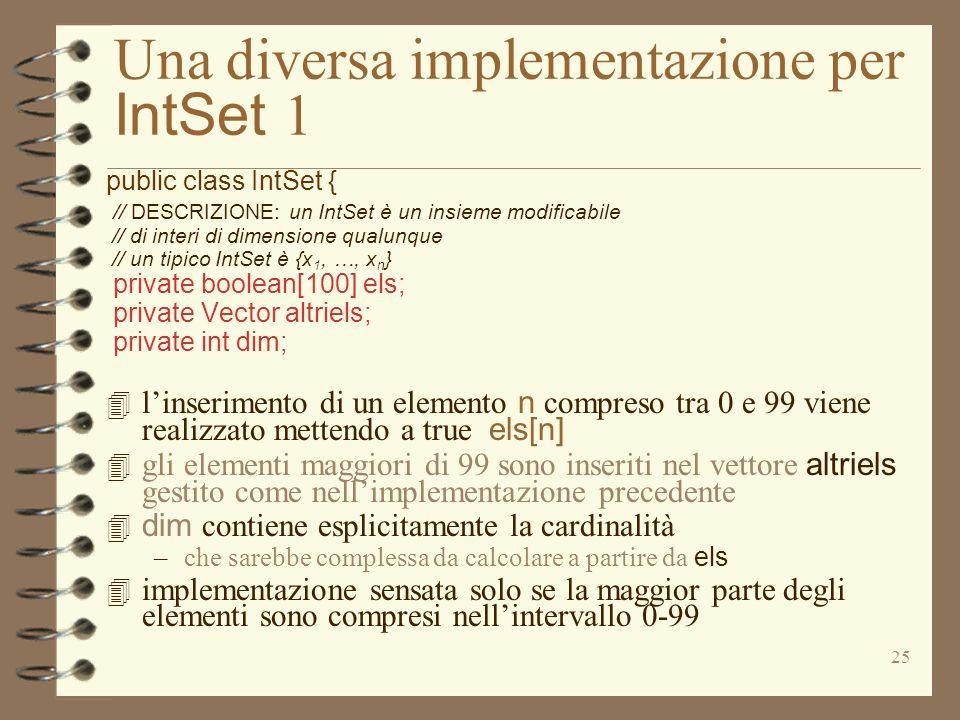 25 Una diversa implementazione per IntSet 1 public class IntSet { // DESCRIZIONE: un IntSet è un insieme modificabile // di interi di dimensione qualunque // un tipico IntSet è {x 1, …, x n } private boolean[100] els; private Vector altriels; private int dim; 4 linserimento di un elemento n compreso tra 0 e 99 viene realizzato mettendo a true els[n] gli elementi maggiori di 99 sono inseriti nel vettore altriels gestito come nellimplementazione precedente 4 dim contiene esplicitamente la cardinalità –che sarebbe complessa da calcolare a partire da els 4 implementazione sensata solo se la maggior parte degli elementi sono compresi nellintervallo 0-99
