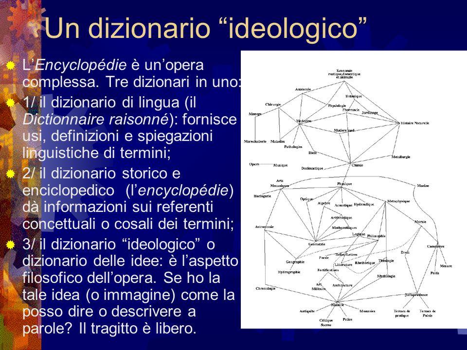 Un dizionario ideologico LEncyclopédie è unopera complessa. Tre dizionari in uno: 1/ il dizionario di lingua (il Dictionnaire raisonné): fornisce usi,