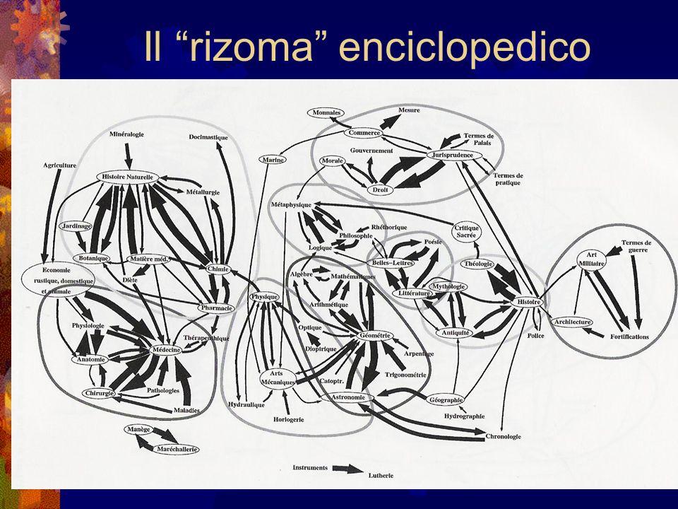 Il rizoma enciclopedico