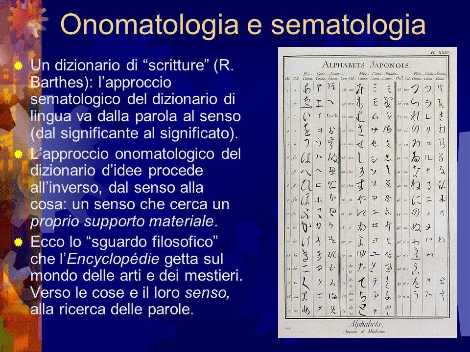 Onomatologia e sematologia Un dizionario di scritture (R. Barthes): lapproccio sematologico del dizionario di lingua va dalla parola al senso (dal sig