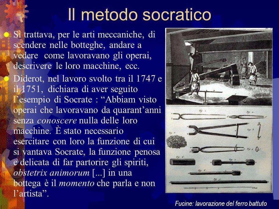 Il metodo socratico Si trattava, per le arti meccaniche, di scendere nelle botteghe, andare a vedere come lavoravano gli operai, descrivere le loro ma
