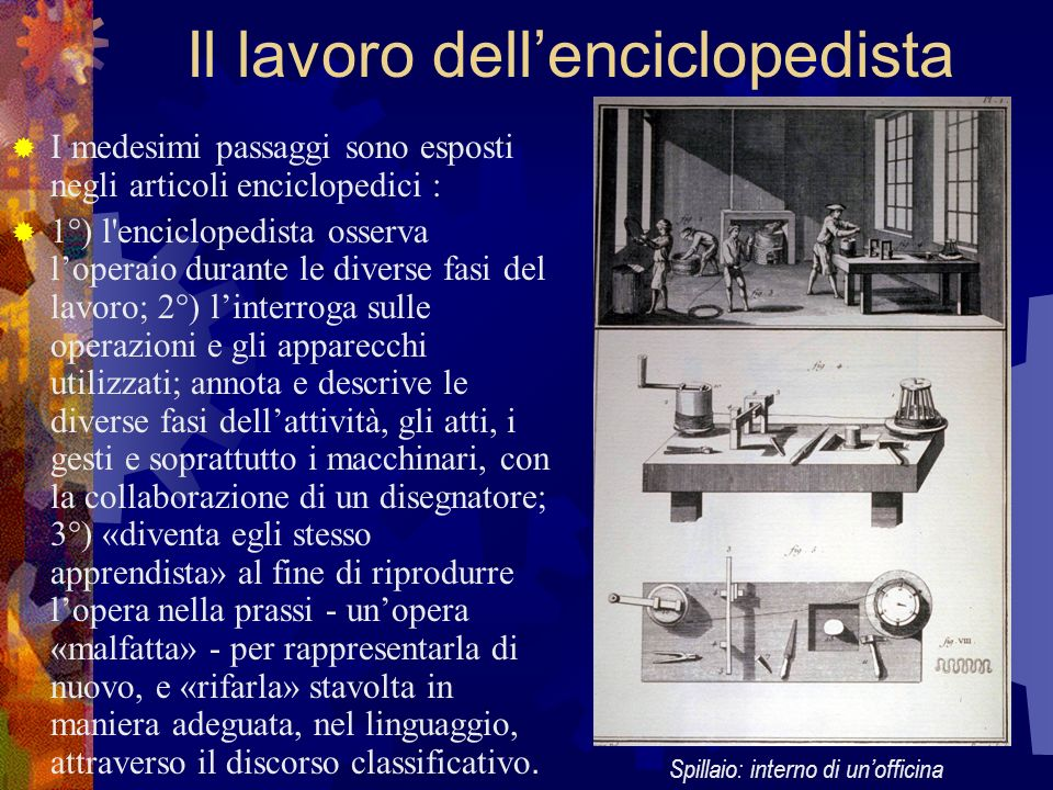Il lavoro dellenciclopedista I medesimi passaggi sono esposti negli articoli enciclopedici : 1°) l'enciclopedista osserva loperaio durante le diverse