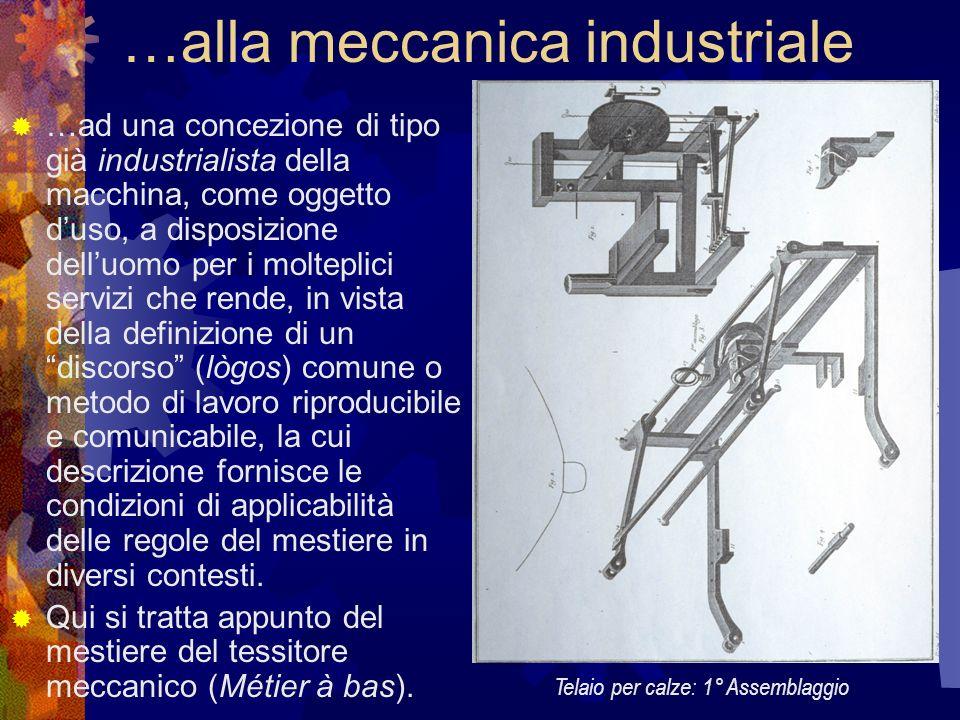 …alla meccanica industriale …ad una concezione di tipo già industrialista della macchina, come oggetto duso, a disposizione delluomo per i molteplici