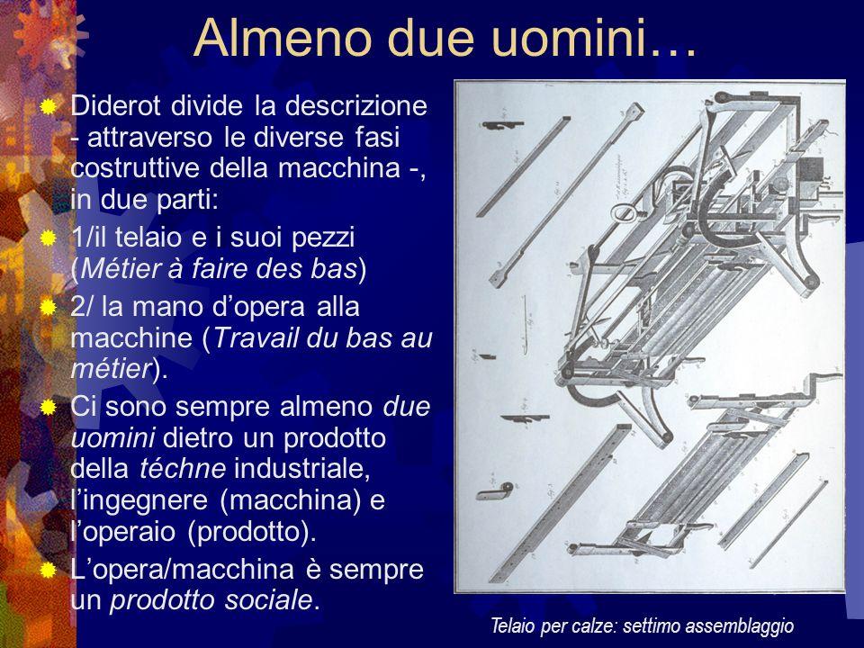 Almeno due uomini… Diderot divide la descrizione - attraverso le diverse fasi costruttive della macchina -, in due parti: 1/il telaio e i suoi pezzi (