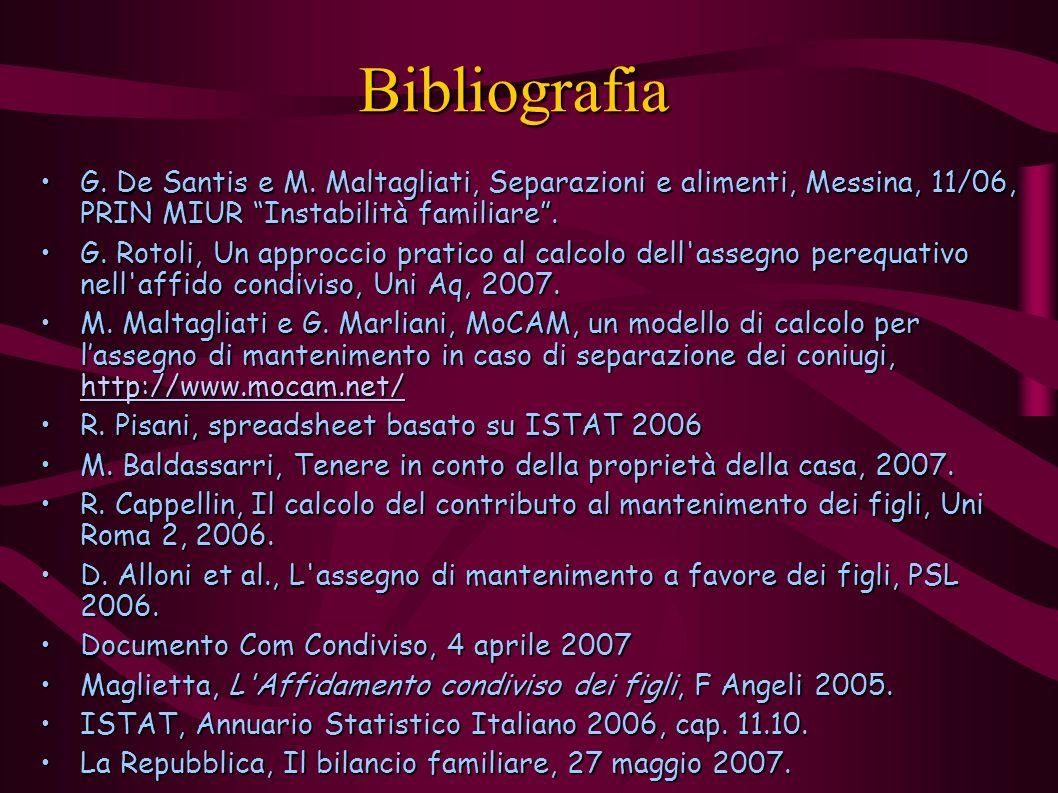 Bibliografia G. De Santis e M.