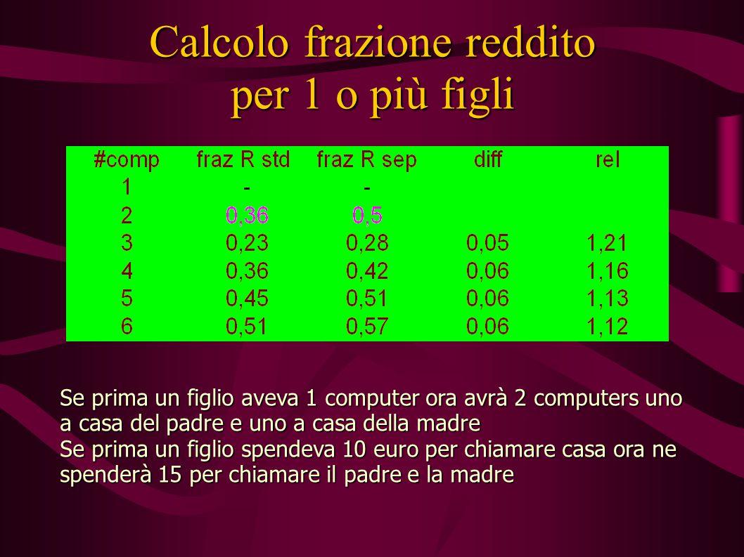 Altre scale (per es. Istat 2006)