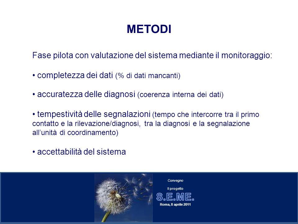 METODI Fase pilota con valutazione del sistema mediante il monitoraggio: completezza dei dati (% di dati mancanti) accuratezza delle diagnosi (coerenz