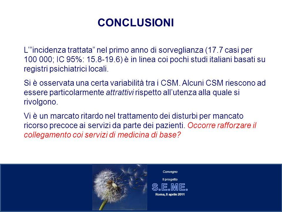 CONCLUSIONI Lincidenza trattata nel primo anno di sorveglianza (17.7 casi per 100 000; IC 95%: 15.8-19.6) è in linea coi pochi studi italiani basati s