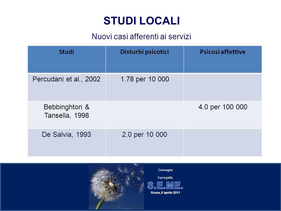 Sistemi informativi regionali: Lombardia Friuli Venezia Giulia (diagnosi mancanti 40% dei nuovi casi) Liguria (non totalmente informatizzato) Emilia Romagna (diagnosi mancanti 40% dei nuovi casi) Lazio FLUSSI INFORMATIVI IN ITALIA