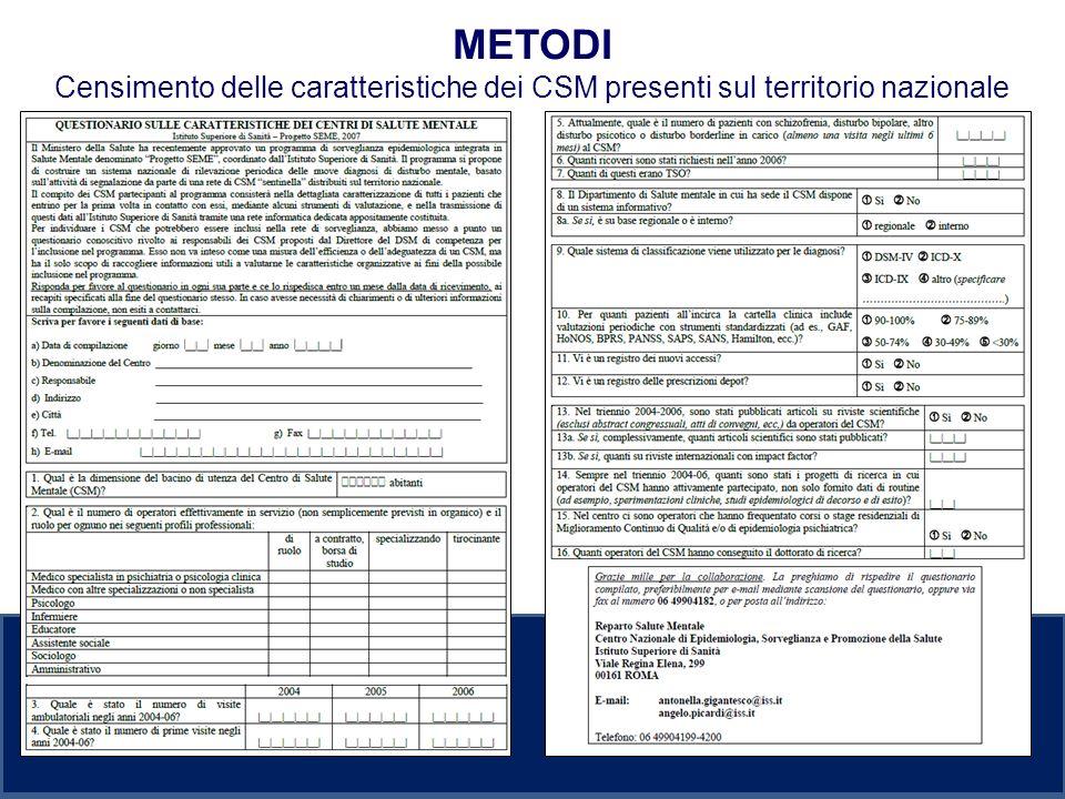 Censimento delle caratteristiche dei CSM presenti sul territorio nazionale METODI