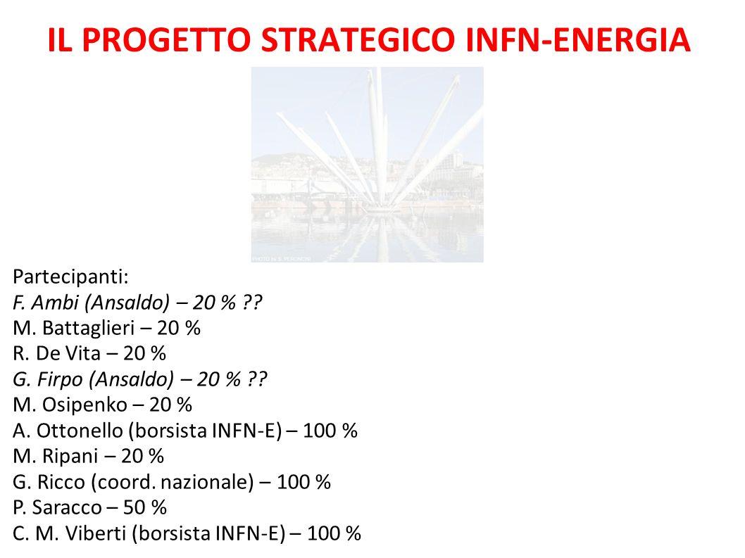IL PROGETTO STRATEGICO INFN-ENERGIA Partecipanti: F. Ambi (Ansaldo) – 20 % ?? M. Battaglieri – 20 % R. De Vita – 20 % G. Firpo (Ansaldo) – 20 % ?? M.