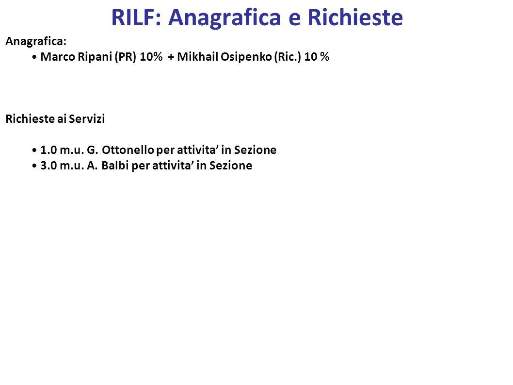 Anagrafica: Marco Ripani (PR) 10% + Mikhail Osipenko (Ric.) 10 % Richieste ai Servizi 1.0 m.u. G. Ottonello per attivita in Sezione 3.0 m.u. A. Balbi