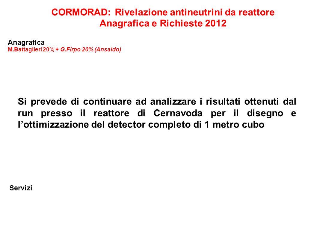 Anagrafica: Marco Ripani (PR) 10% + Mikhail Osipenko (Ric.) 10 % Richieste ai Servizi 1.0 m.u.
