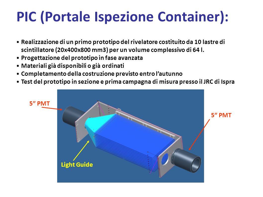 Realizzazione di un primo prototipo del rivelatore costituito da 10 lastre di scintillatore (20x400x800 mm3) per un volume complessivo di 64 l. Proget