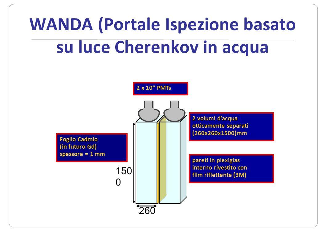 WANDA (Portale Ispezione basato su luce Cherenkov in acqua 2 x 10 PMTs Foglio Cadmio (in futuro Gd) spessore = 1 mm 2 volumi dacqua otticamente separa