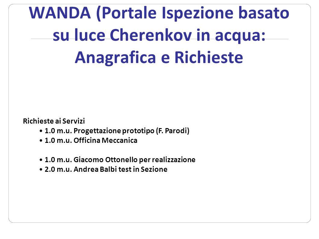 WANDA (Portale Ispezione basato su luce Cherenkov in acqua: Anagrafica e Richieste Richieste ai Servizi 1.0 m.u. Progettazione prototipo (F. Parodi) 1