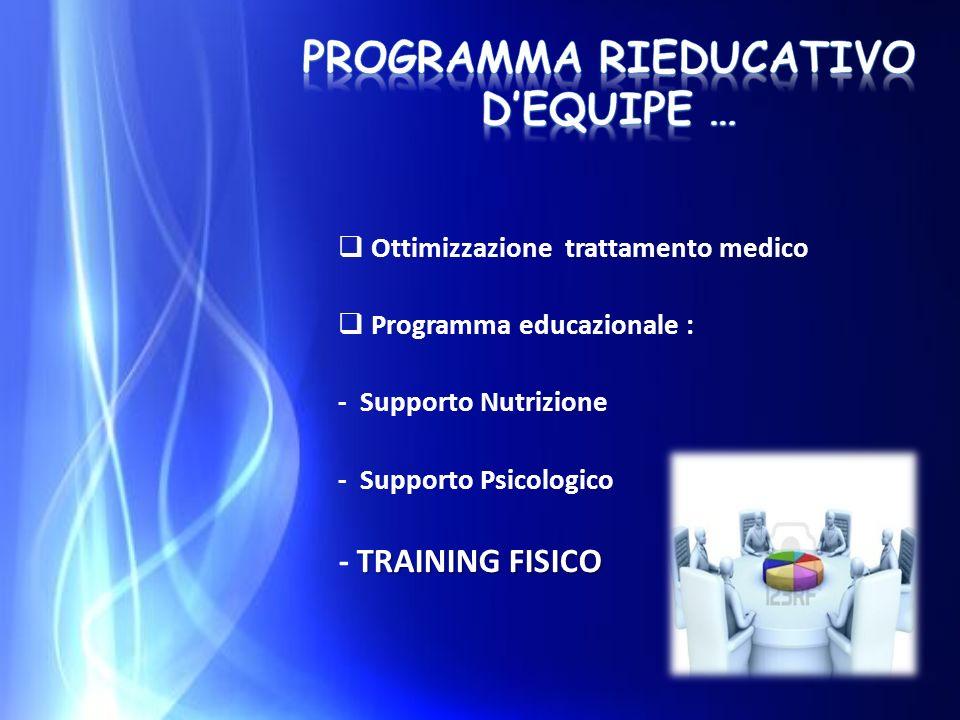 Ottimizzazione trattamento medico Programma educazionale : - Supporto Nutrizione - Supporto Psicologico TRAINING FISICO - TRAINING FISICO