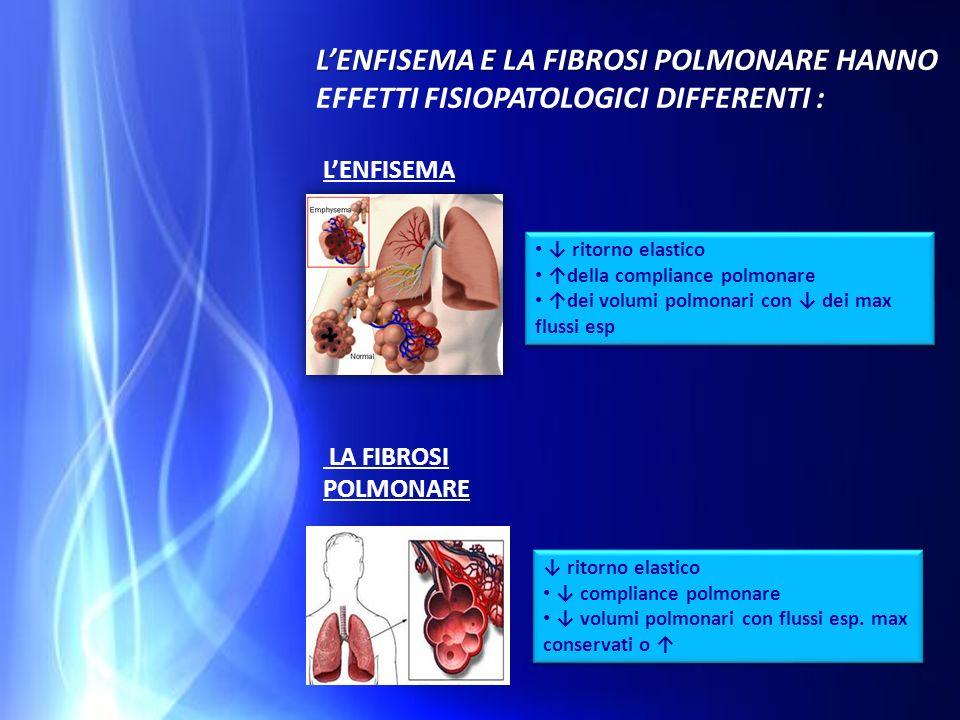 ritorno elastico della compliance polmonare dei volumi polmonari con dei max flussi esp ritorno elastico della compliance polmonare dei volumi polmona