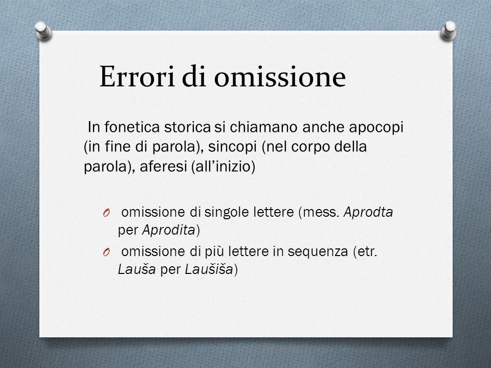 Errori di omissione In fonetica storica si chiamano anche apocopi (in fine di parola), sincopi (nel corpo della parola), aferesi (allinizio) O omissio