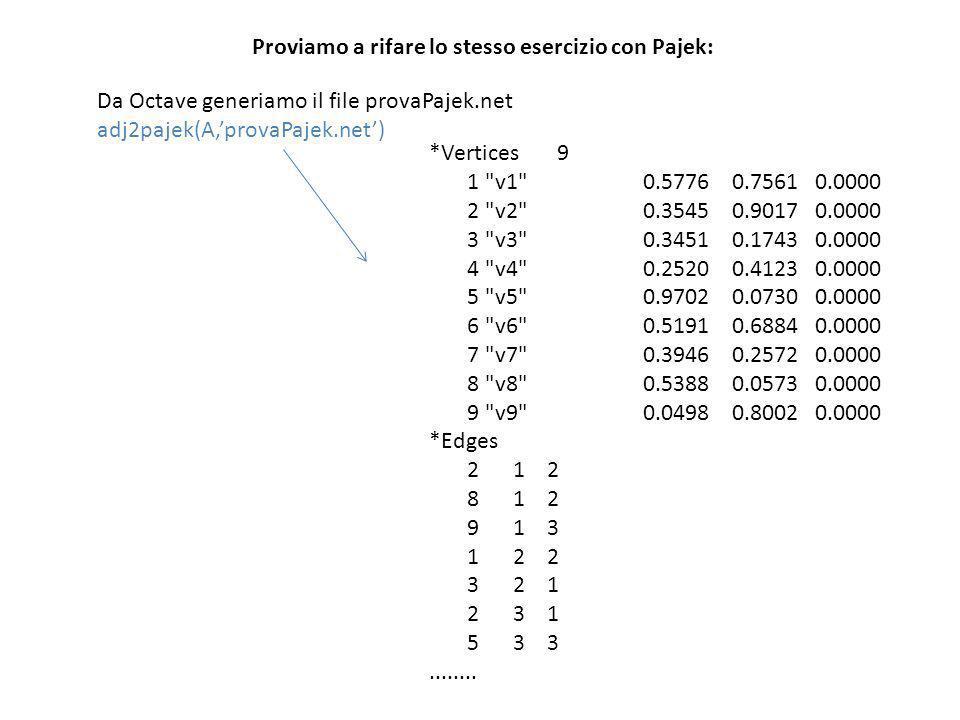 Proviamo a rifare lo stesso esercizio con Pajek: Da Octave generiamo il file provaPajek.net adj2pajek(A,provaPajek.net) *Vertices 9 1