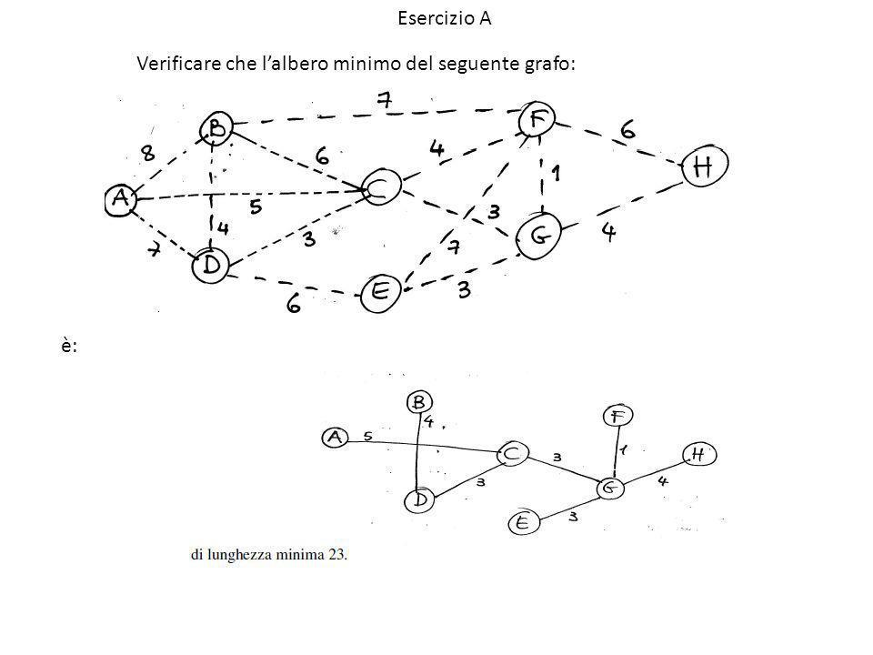 Esercizio A Verificare che lalbero minimo del seguente grafo: è: