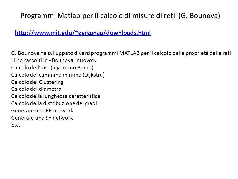 http://www.mit.edu/~gerganaa/downloads.html Programmi Matlab per il calcolo di misure di reti (G. Bounova) G. Bounova ha sviluppato diversi programmi