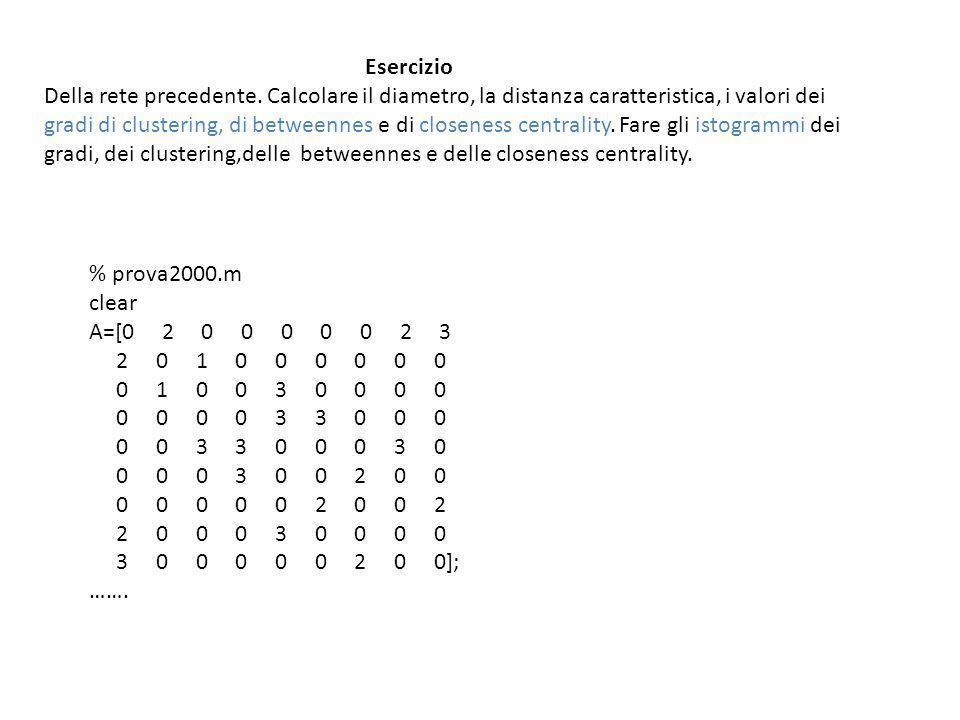 % prova2000.m clear A=[0 2 0 0 0 0 0 2 3 2 0 1 0 0 0 0 0 0 0 1 0 0 3 0 0 0 0 0 0 0 0 3 3 0 0 0 0 0 3 3 0 0 0 3 0 0 0 0 3 0 0 2 0 0 0 0 0 0 0 2 0 0 2 2