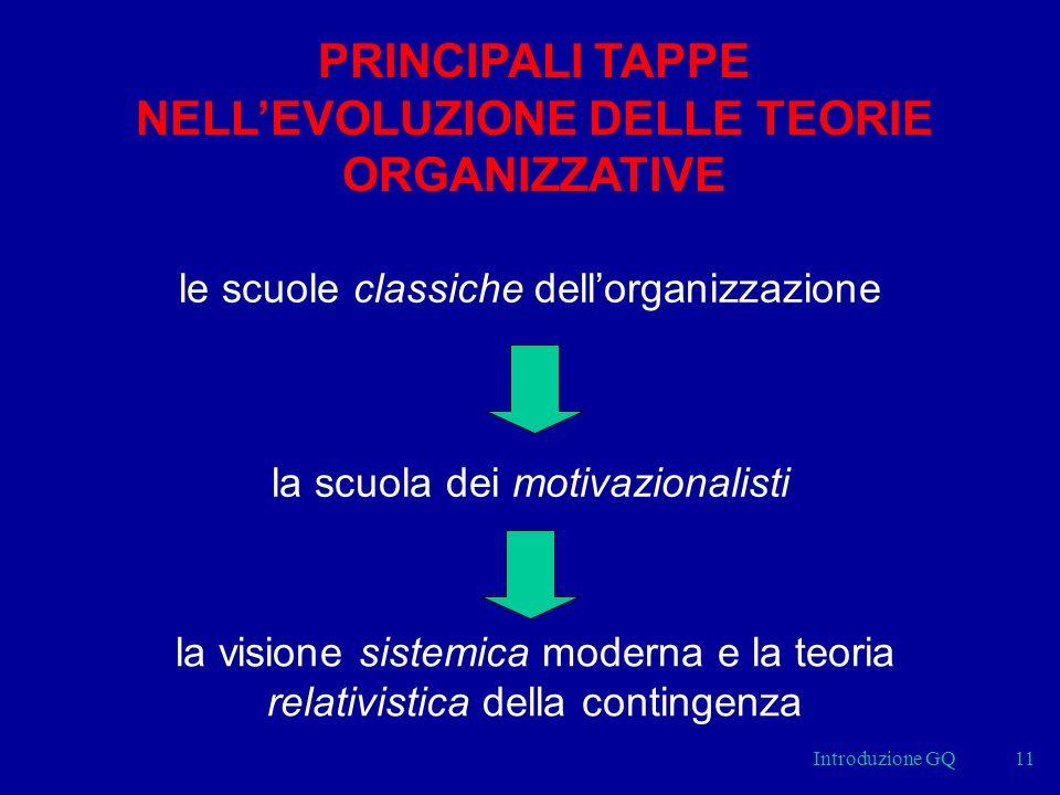 Introduzione GQ11 le scuole classiche dellorganizzazione la scuola dei motivazionalisti la visione sistemica moderna e la teoria relativistica della contingenza PRINCIPALI TAPPE NELLEVOLUZIONE DELLE TEORIE ORGANIZZATIVE