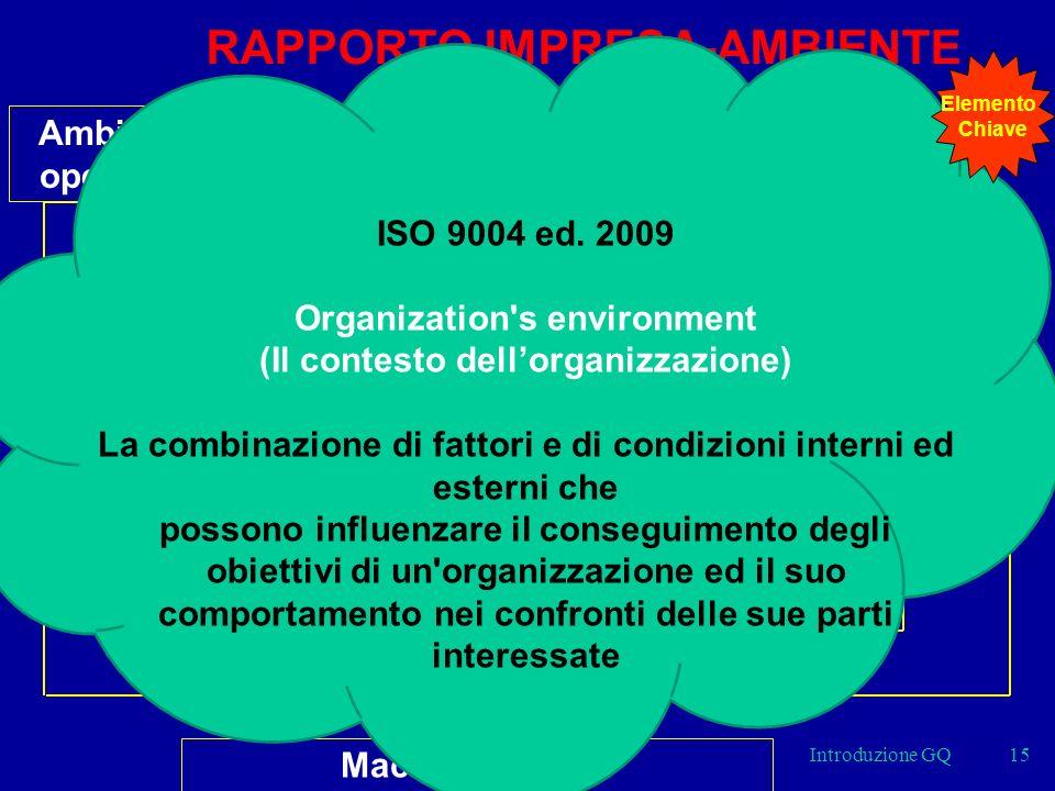 Introduzione GQ15 Variabili influenti sul comportamento PERSONE VARIABILI COMPORTAMENTO OBIETTIVI E RISULTATI ORGANIZZATIVE MEZZI TECNICI RAPPORTO IMPRESA-AMBIENTE Ambiente operativo Sistema aziendale Clienti Azionisti Concorrenti Fornitori Collettività Macro Ambiente ISO 9004 ed.