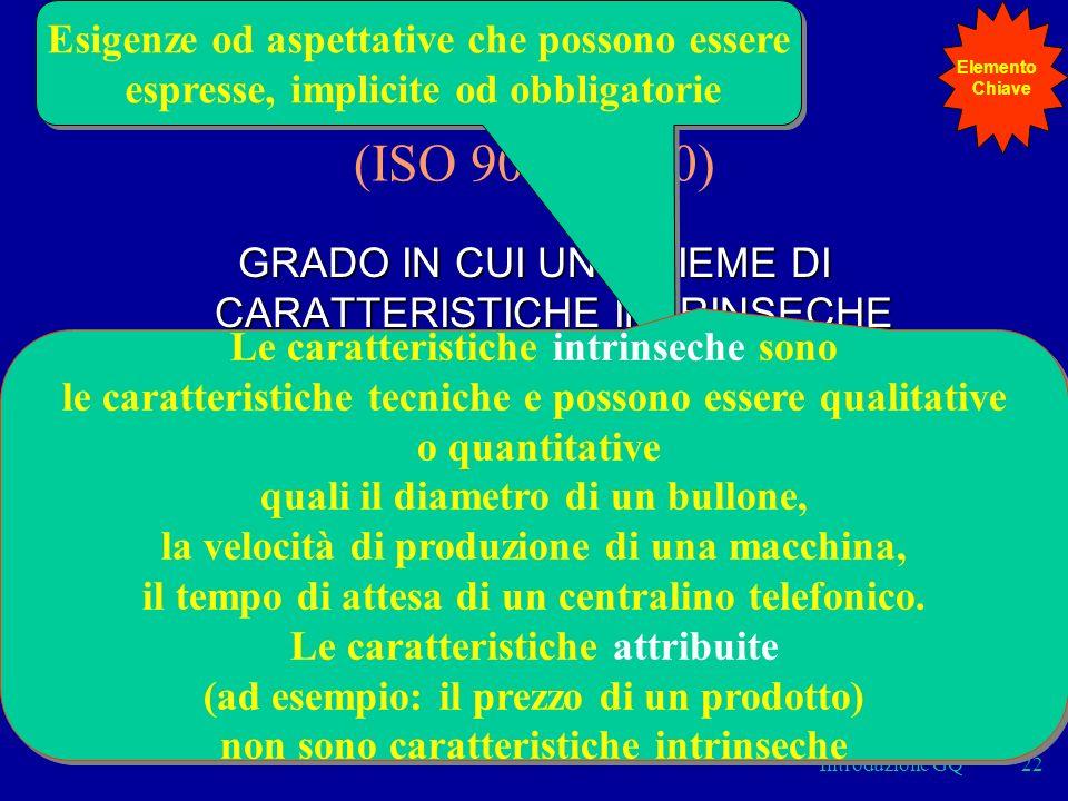 Introduzione GQ22 QUALITÀ (ISO 9000:2000) GRADO IN CUI UN INSIEME DI CARATTERISTICHE INTRINSECHE SODDISFA I REQUISITI Esigenze od aspettative che possono essere espresse, implicite od obbligatorie Esigenze od aspettative che possono essere espresse, implicite od obbligatorie Le caratteristiche intrinseche sono le caratteristiche tecniche e possono essere qualitative o quantitative quali il diametro di un bullone, la velocità di produzione di una macchina, il tempo di attesa di un centralino telefonico.