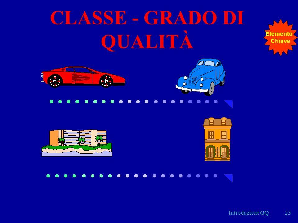 Introduzione GQ23 CLASSE - GRADO DI QUALITÀ Elemento Chiave