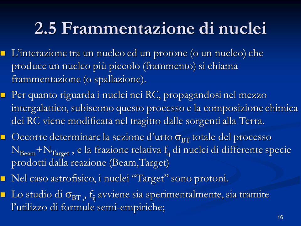 16 2.5 Frammentazione di nuclei Linterazione tra un nucleo ed un protone (o un nucleo) che produce un nucleo più piccolo (frammento) si chiama frammentazione (o spallazione).