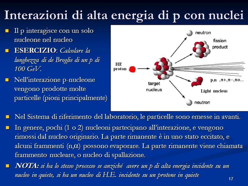 17 Interazioni di alta energia di p con nuclei Il p interagisce con un solo nucleone nel nucleo Il p interagisce con un solo nucleone nel nucleo ESERCIZIO: Calcolare la lunghezza di de Broglie di un p di 100 GeV.