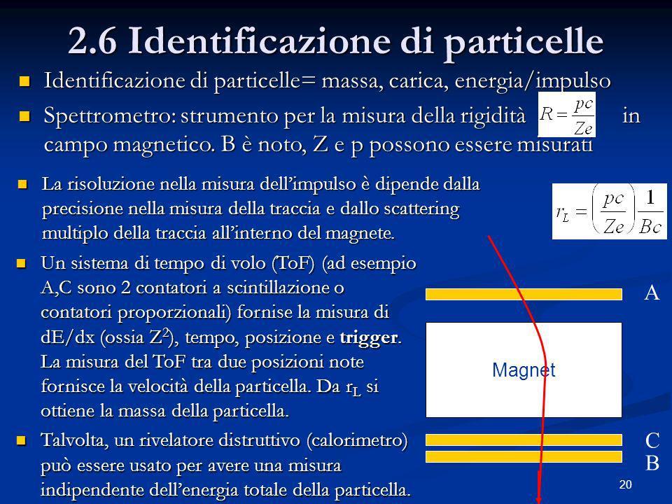 20 2.6 Identificazione di particelle Magnet A C B Identificazione di particelle= massa, carica, energia/impulso Identificazione di particelle= massa, carica, energia/impulso Spettrometro: strumento per la misura della rigidità in campo magnetico.